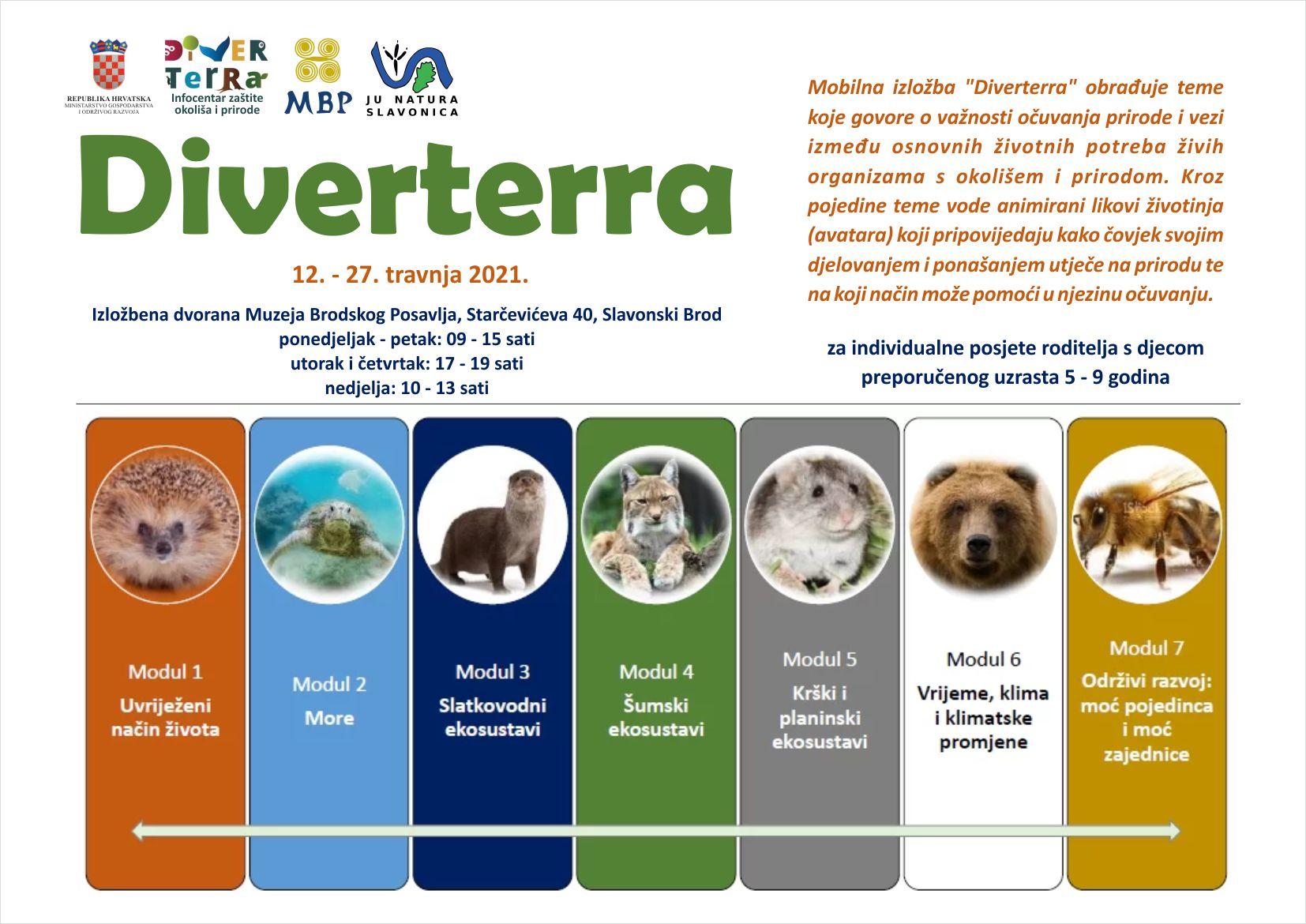 Multimedijalna izložba Diverterra